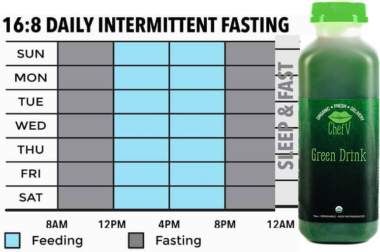 Intermittent fasting with green drink