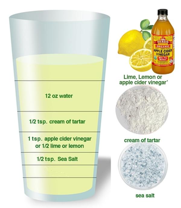 electrolye drink
